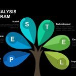 Pestel Analysis Tree Diagram Powerpoint and Keynote template
