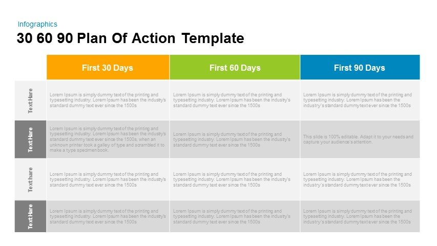 30 60 90 Plan Of Action Powerpoint and Keynote Template