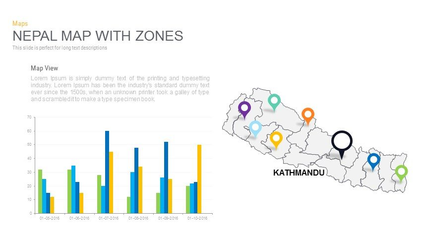 Nepal Map With zones Powerpoint and Keynote template