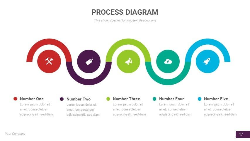 PROCESS DIAGRAM