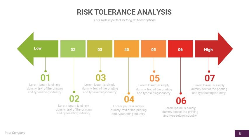 RISK TOLERANCE ANALYSIS