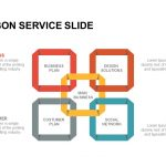 Four Ribbon Service Powerpoint and Keynote Slide