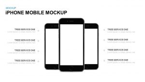 iPhone Mobile Mockup PowerPoint Template & Keynote