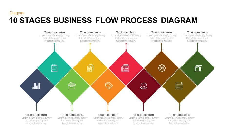 10 stages business flow process diagram