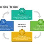 Four Step Business Process powerpoint template