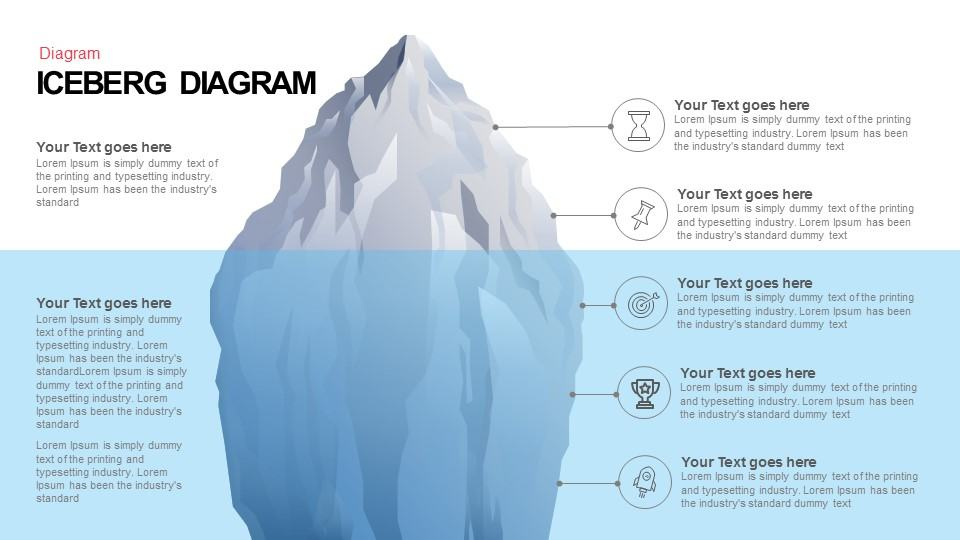 Iceberg Diagram Keynote and Powerpoint template