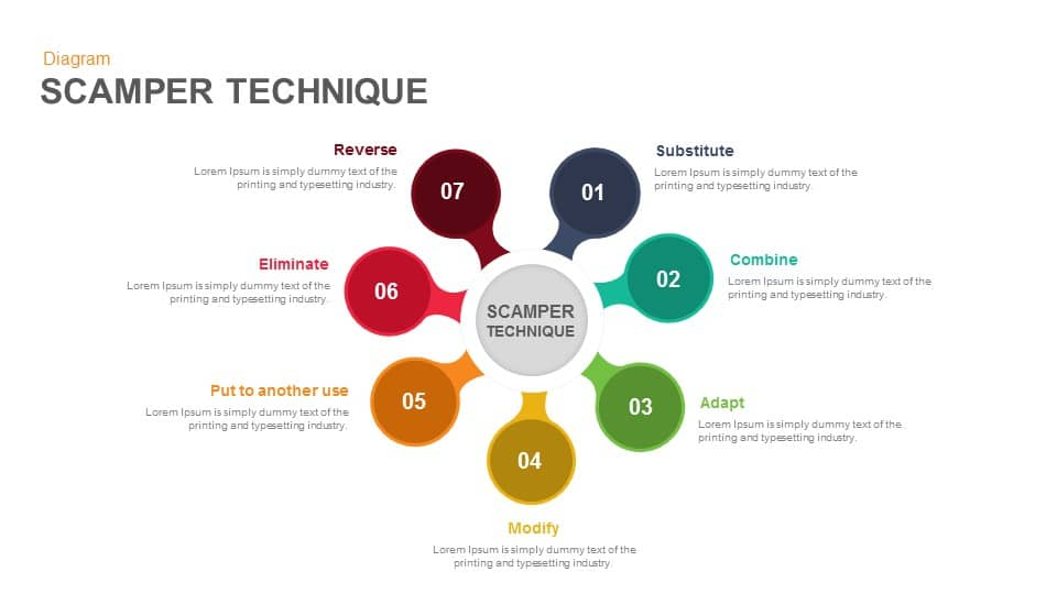 Scamper Technique Keynote and Powerpoint template