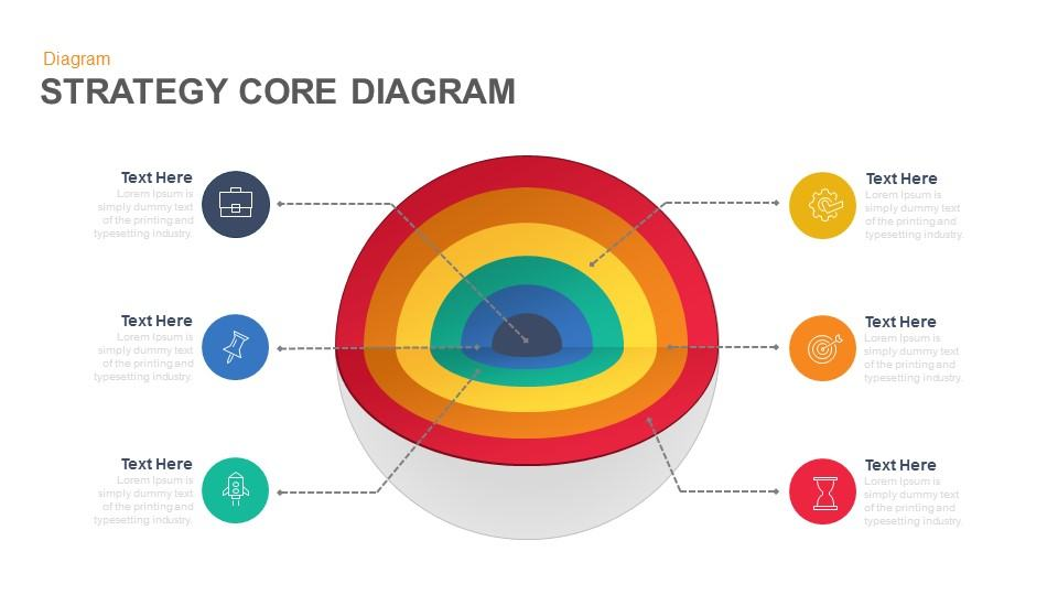 Strategy Core Diagram PowerPoint Template andKeynote