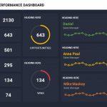 sales performance dashboard keynote template