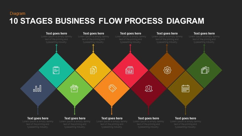 10 stages business flow process diagram