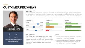 Customer Persona Template for Powerpoint and Keynote