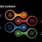 Four Staged Agenda