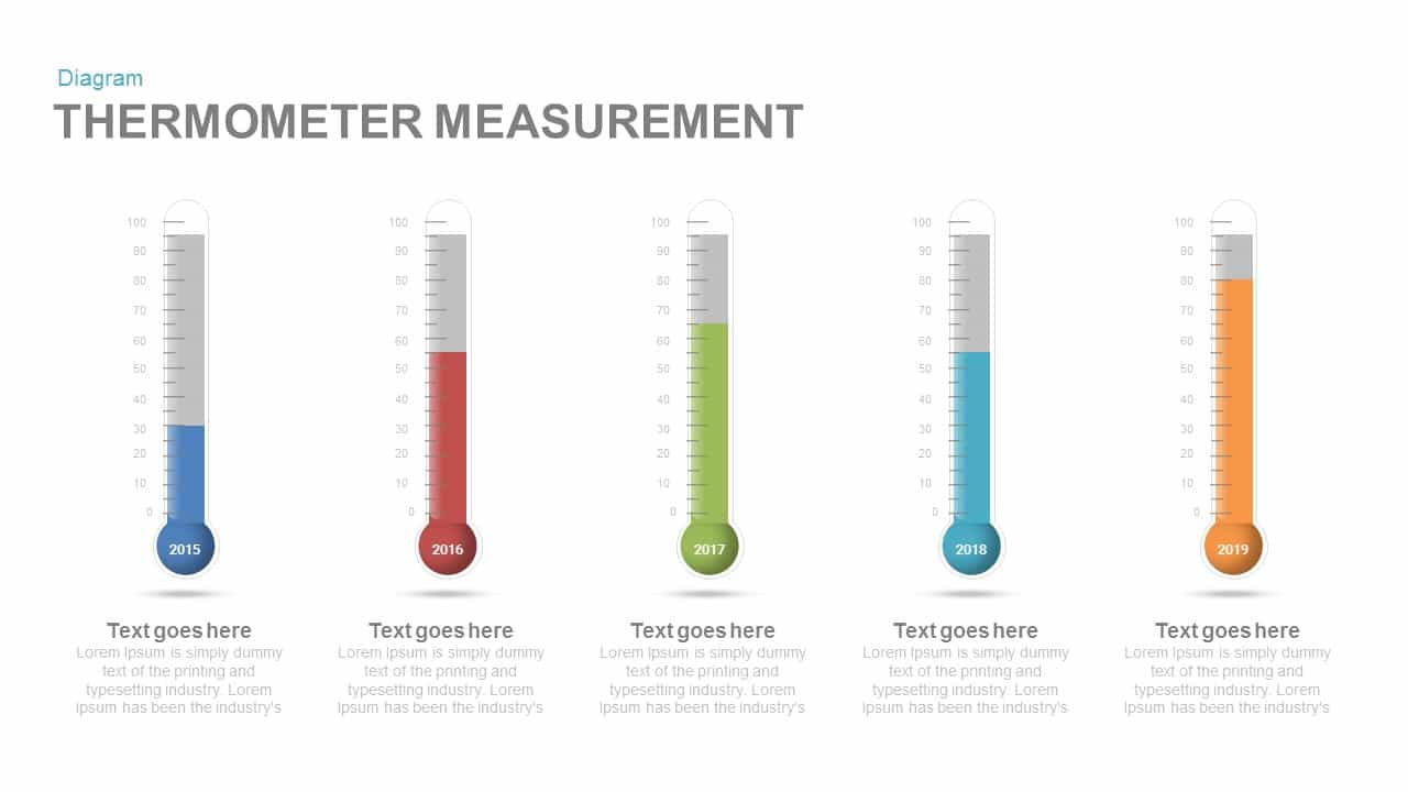 Thermometer Measurement PowerPoint Template and Keynote template