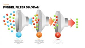 Filter Funnel Diagram PowerPoint Template and Keynote
