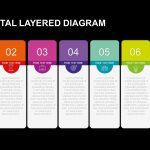 Horizontal Layered Diagram