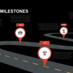 Roadmap Milestones