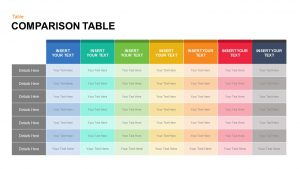 Comparison Table for PowerPoint and Keynote Presentation