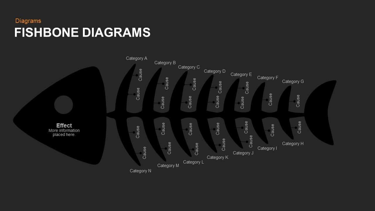 Fishbone Diagrams Powerpoint