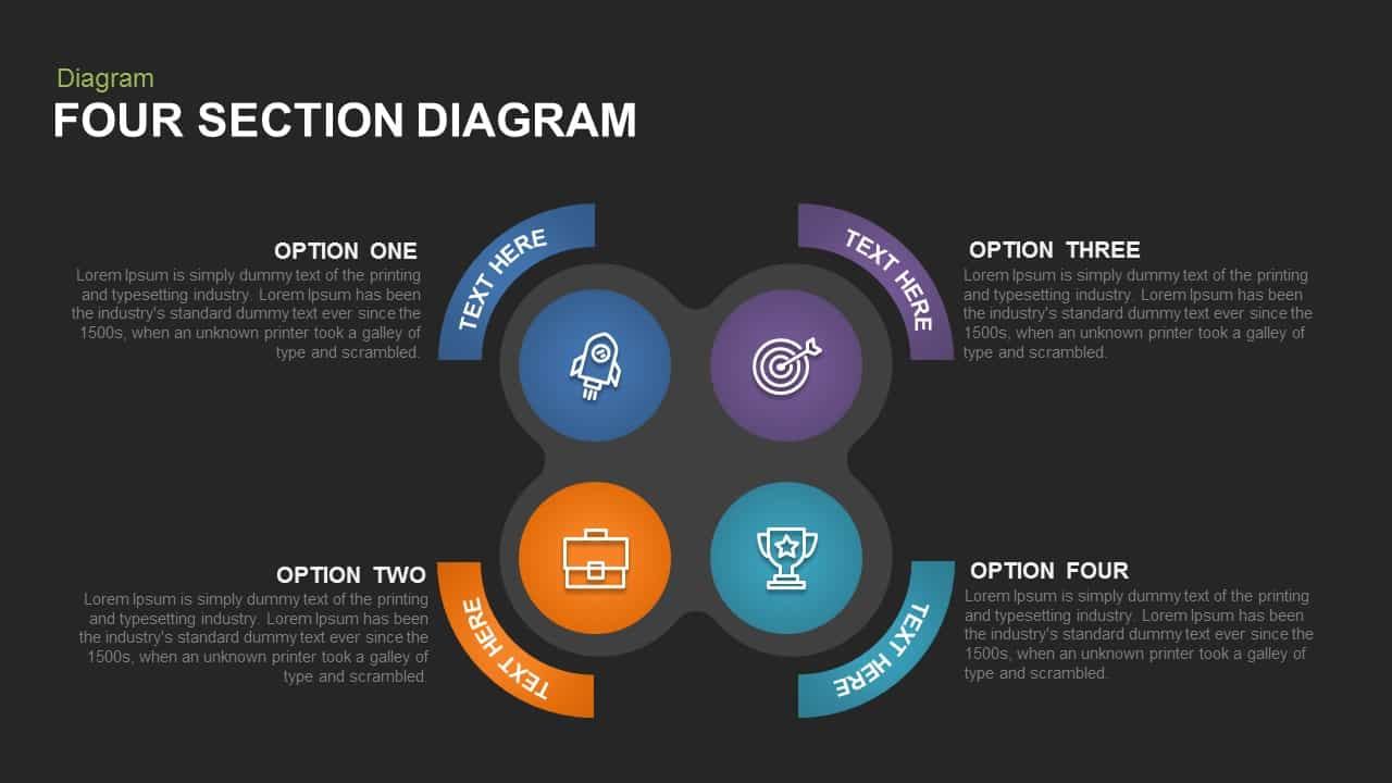 Four Section Diagram Powerpoint template