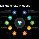 10 Stage Hub and Spoke Process Powerpoint and Keynote template