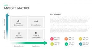 Ansoff Matrix PowerPoint Template and Keynote Slide