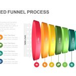 Nine Staged Process Funnel Powerpoint Template