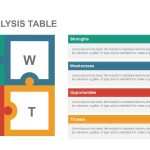 SWOT Analysis Table Template for PowerPoint and Keynote Template