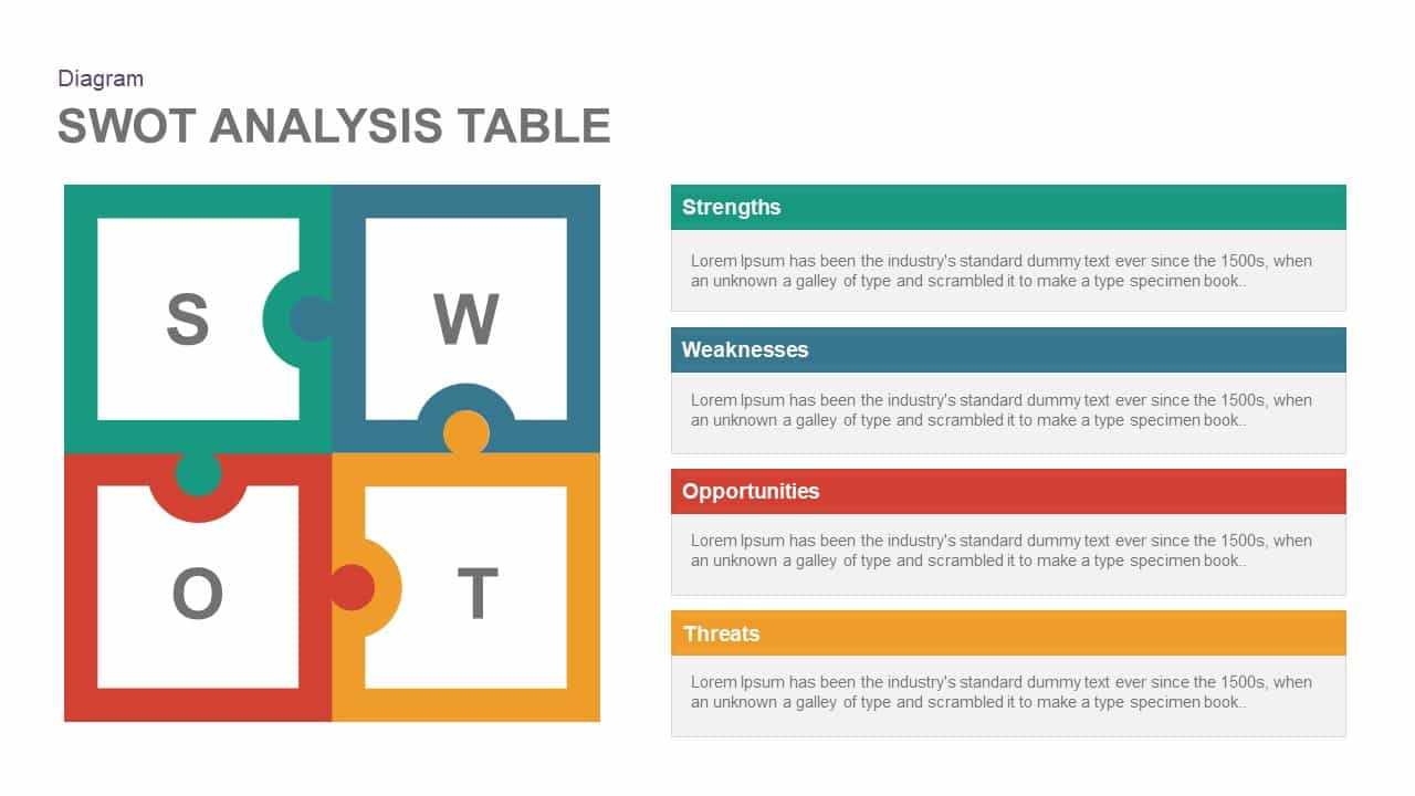 Swot analysis table template for powerpoint keynote template swot analysis table template for powerpoint and keynote template toneelgroepblik Images