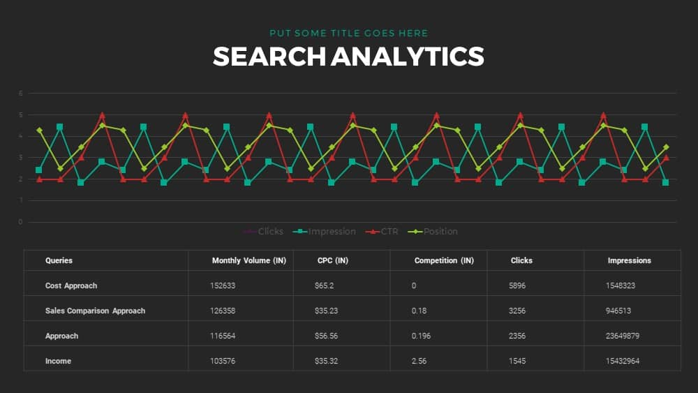 search analytics powerpoint and keynote template