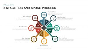 8 Stage Hub and Spoke Process PowerPoint Template and Keynote