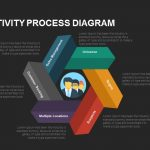 Sales Activity Process Diagram Powerpoint and Keynote template