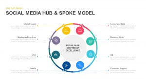 Social Media Hub and Spoke Model PowerPoint Template and Keynote