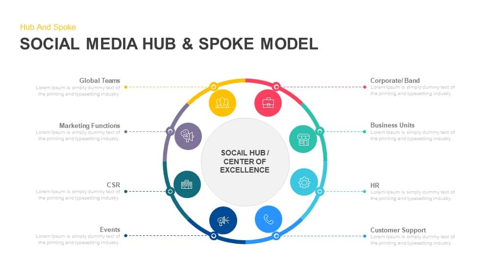 Social Media Hub & Spoke Model Powerpoint and Keynote template