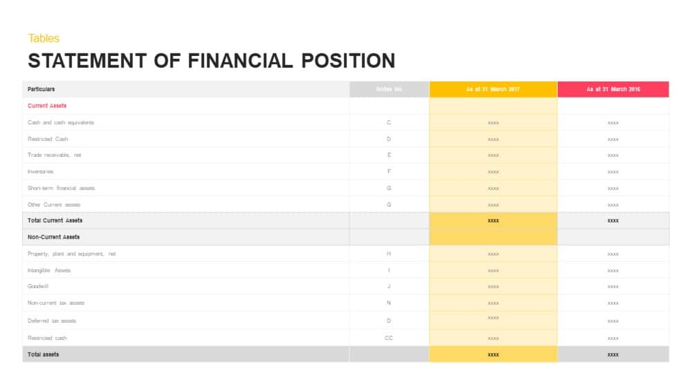statement of financial position powerpoint and keynote template
