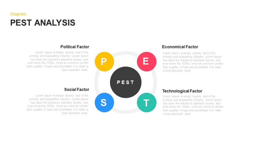 political factors sony company pest analysis - sony is the largest market in japan which accounts 43% of sales (sony, 2010), however, it's an aging population, with a median age of 448 years - loss of trust from customers following security attack has tarnished sony's brand image.