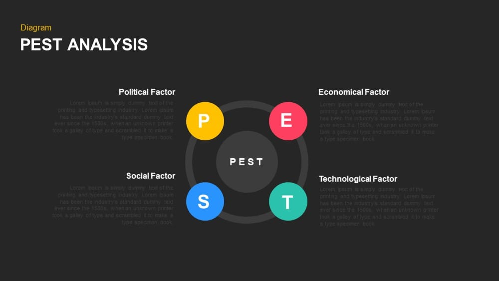 pest analysis on marlboro company An online video course school from top marketers to help you connect with customers, revolutionize your marketing and grow your company.