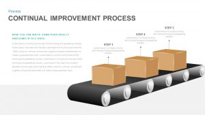 Continual Improvement Process Template for PowerPoint and Keynote