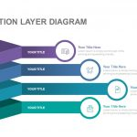 Four Section Layer Diagram Powerpoint and Keynote template
