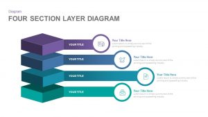 4 Section Layer Diagram Template for PowerPoint and Keynote