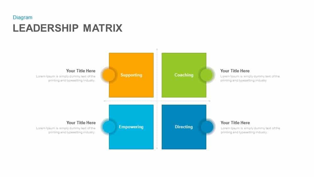 Leadership Matrix PowerPoint and Keynote templates