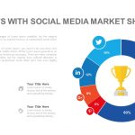 Pie Charts with Social Media Market Share Powerpoint and Keynote template