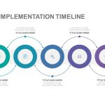 Process Implementation Timeline Powerpoint and Keynote template