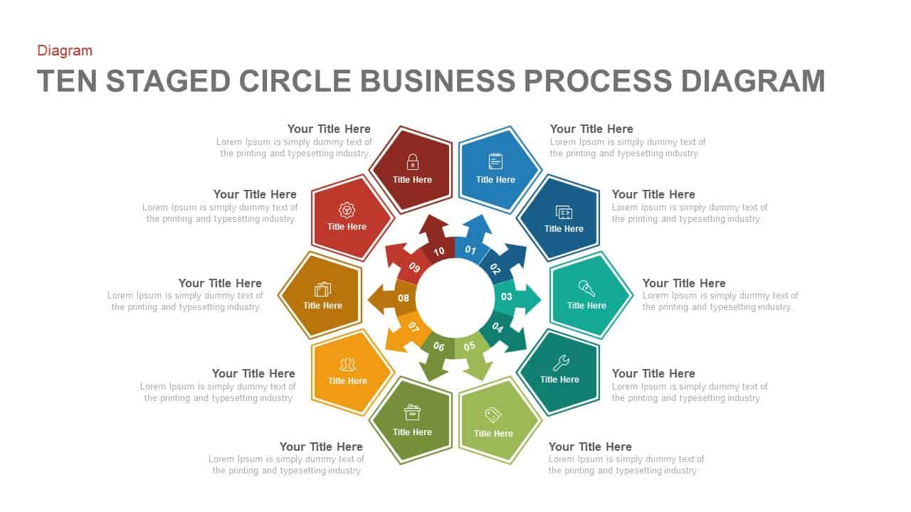 Ten Staged Circle Business Process Diagram PowerPoint and Keynote template
