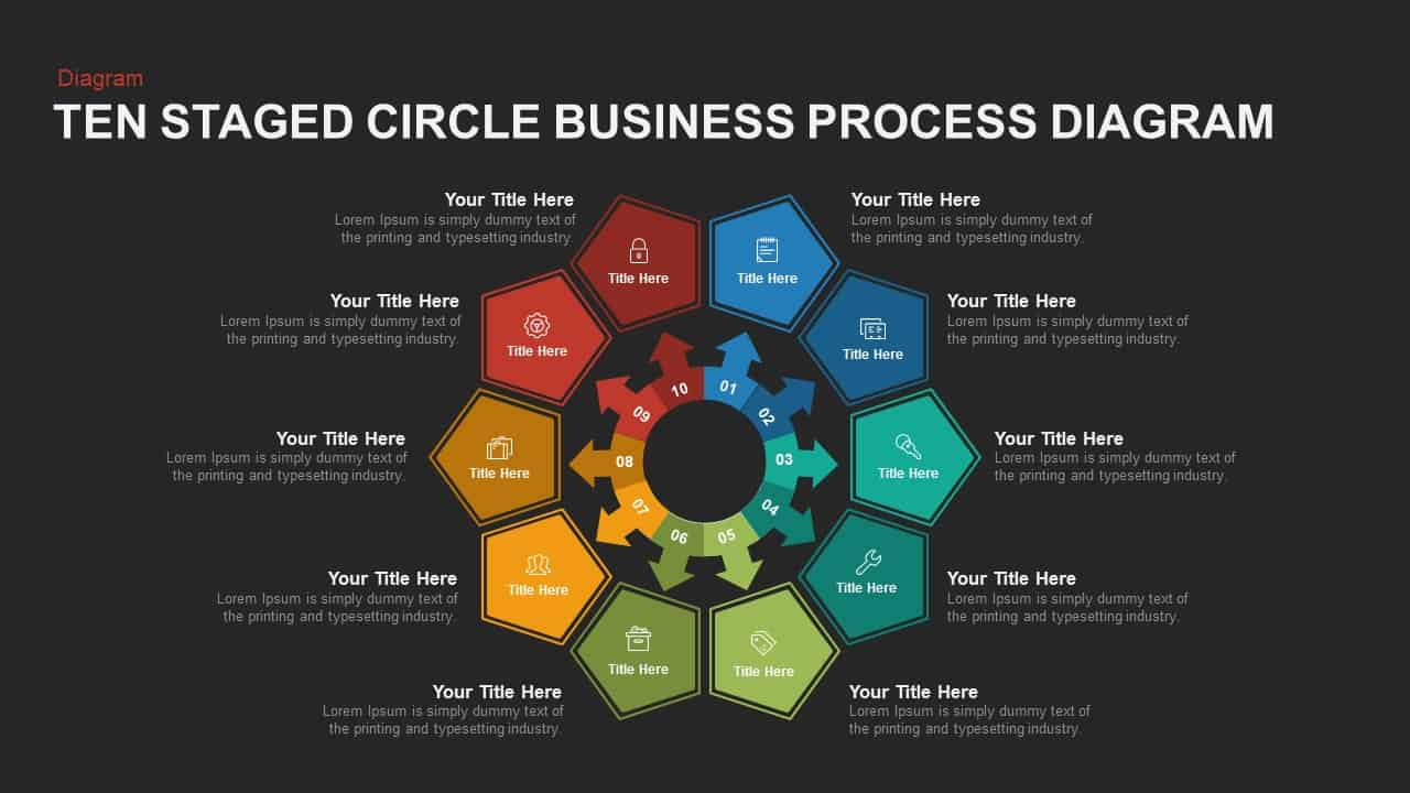 10 Staged Business Circle Process Diagram PowerPoint Template and Keynote