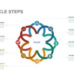 Sales Cycle Steps PowerPoint and Keynote template