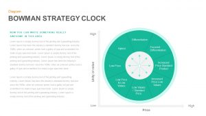 Bowman's Strategy Clock PowerPoint Template & Keynote Diagram