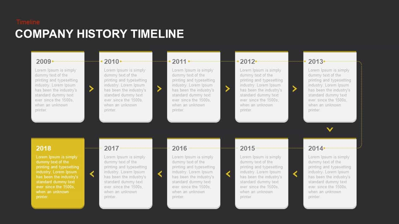 Company History Timeline Powerpoint template
