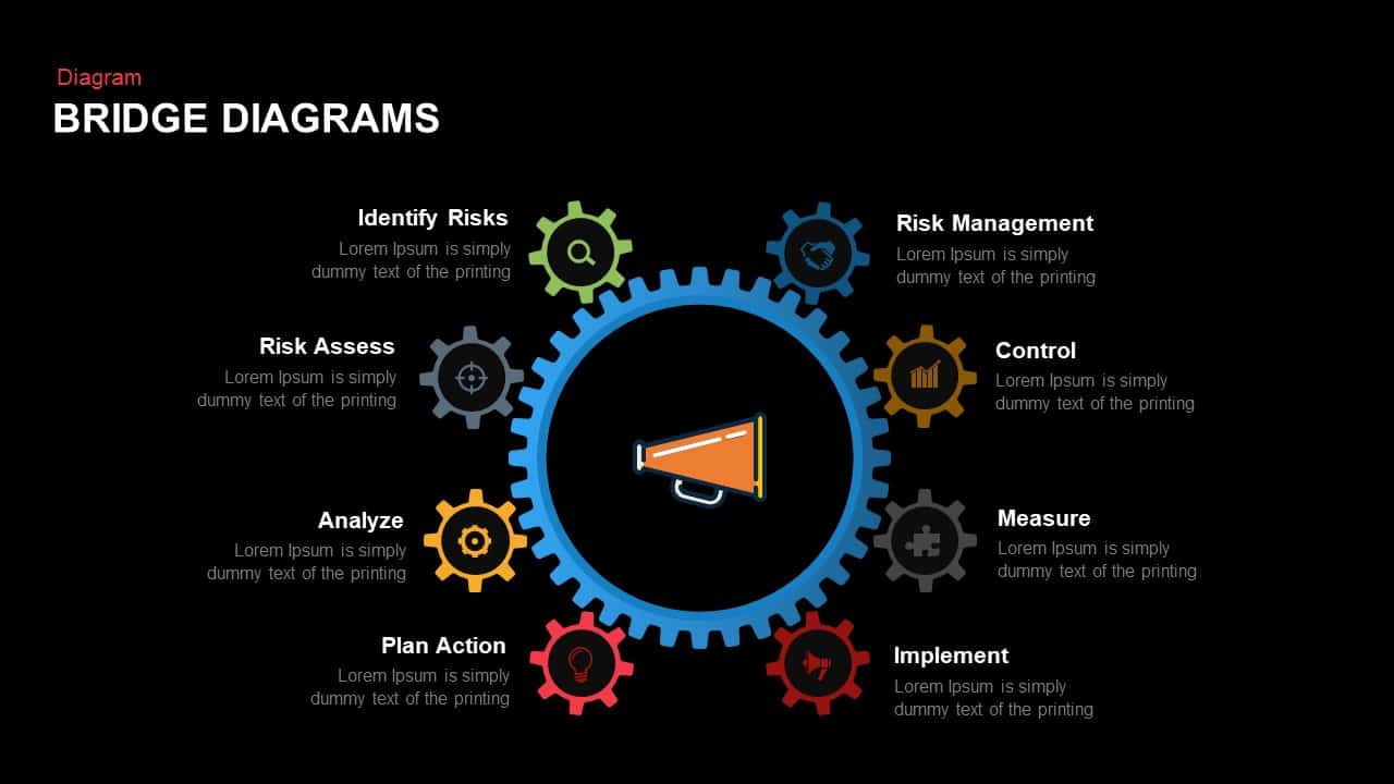 Risk Management in Marketing PowerPoint template