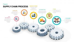 Supply Chain Process PowerPoint Template and Keynote Diagram