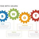 SWOT Analysis PowerPoint Template with Gears and Keynote Template